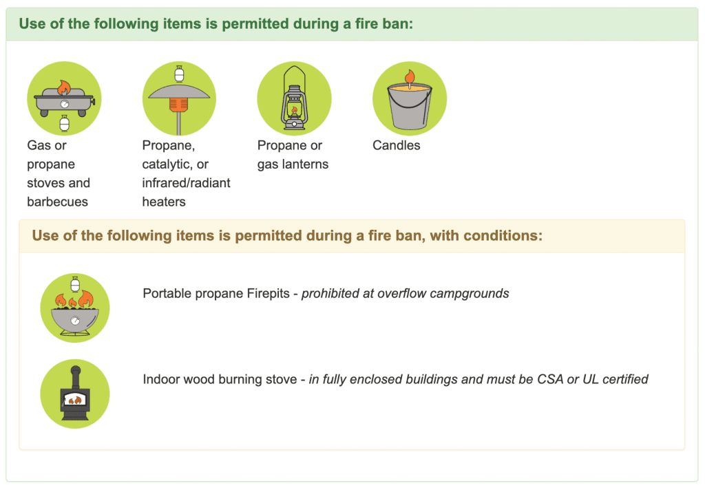 Alberta Fire Ban regulations